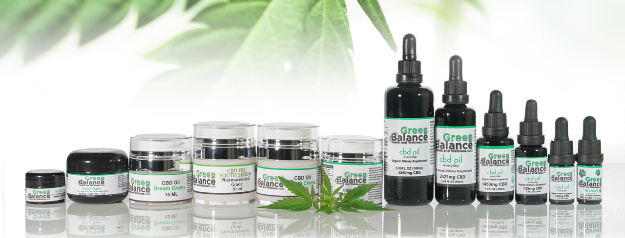 all-cbd-products